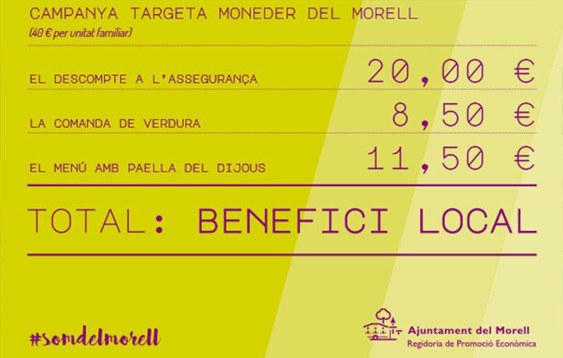 Campanya targeta moneder del Morell